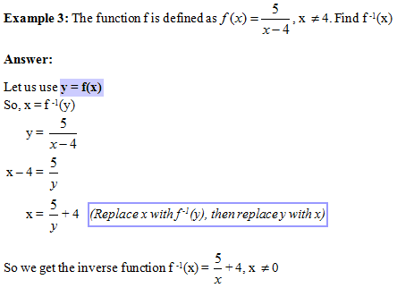 Inverse Function example